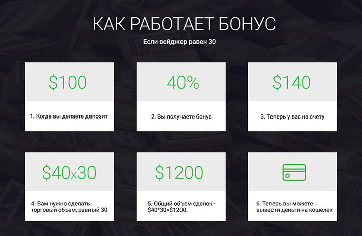 Изображение - Бинарные опционы без вложений kak-rabotaet-bonus1