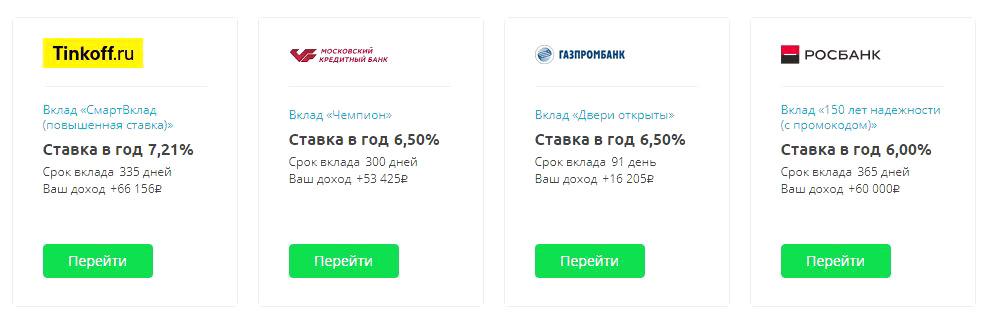 Изображение - Куда инвестировать 10 тысяч рублей investirovanie-deneg-pod-procent