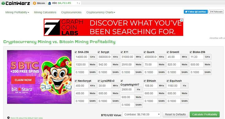 coinwarz.com