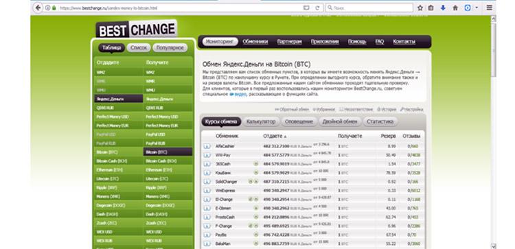 Изображение - Обмен яндекс. деньги на btc-e как быстро, эффективно, безопасно это сделать BestChange